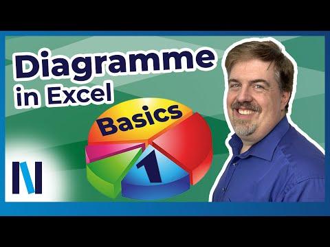 Excel Diagramme: Grundlagen (Teil 1) – Ein Diagramm Mit Daten Aus Einer Tabelle Einfügen