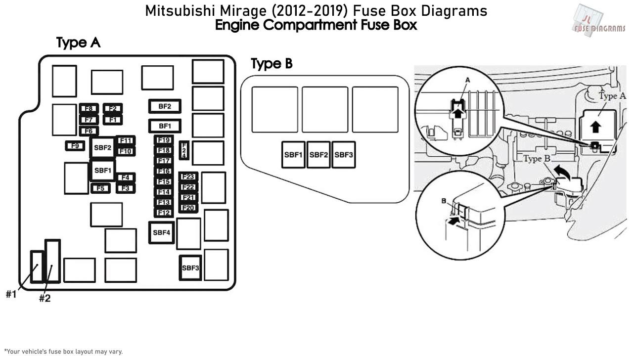 1997 Mitsubishi Mirage Fuse Box Diagram : 99 Mitsubishi