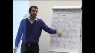 БМ - Скрипты разговоров для продаж и звонков (М.Дашкиев. Тренинг)