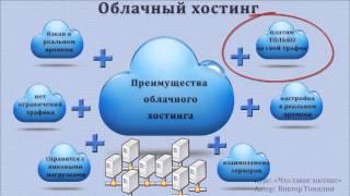 Что такое облачный хостинг(статья: http://wp.me/p5rLoE-3f курс: автор: Виктор Томилин., 2015-05-17T05:55:19.000Z)
