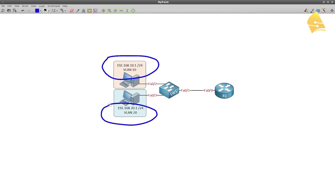 How to configure Router on a Stick: Configuration