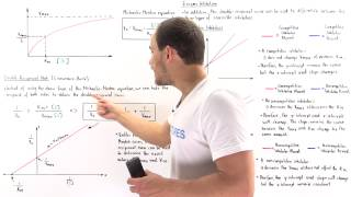 Lineweaver-Burk Plot and Reversible Inhibition
