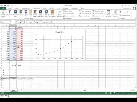 Power-Law curve fit in Excel