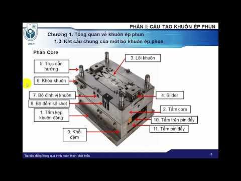 Tóm tắt nội dung bài giảng (Phần 1) - Học phần: Thiết kế chế tạo khuôn ép nhựa