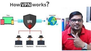 #TechTalk-4 How VPN Works ??????? ( Hindi )
