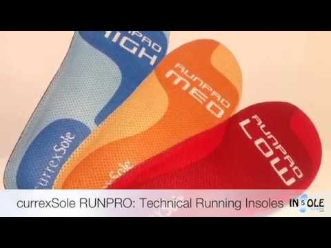 CurrexSole RunPro Med 2018 Sport Einlegesohle Currex Running Sporteinlage