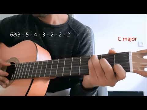 Sun Saathiya Guitar Tutorial Melody / Easy Lesson