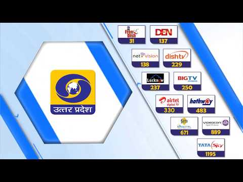 BARC RATING OF DDUP TOP 10 PROGRAMME (Week 02) - 2019