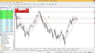 Analisa harian major pair Forex Edu support resistance 10 Oktober 2017
