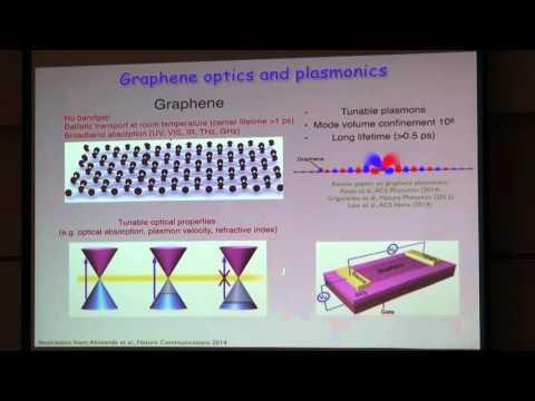 JQI Seminar 3/28/16 - Frank Koppens