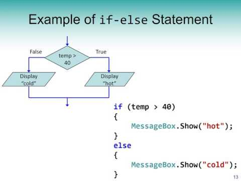 C#: Chapter 4 PowerPoint