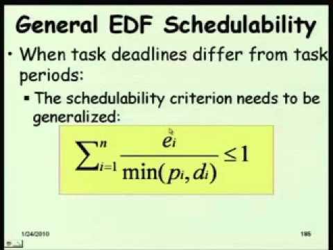 Mod-01 Lec-09 Rate Monotonic Scheduler