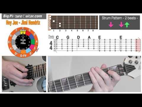 Guitar Lesson: Hey Joe - Jimi Hendrix - Chords w/Animation & TAB ...