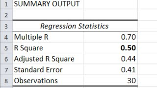 Multiple Regression in Excel - P-Value; R-Square; Beta Weight; ANOVA table (Part 3 of 3)