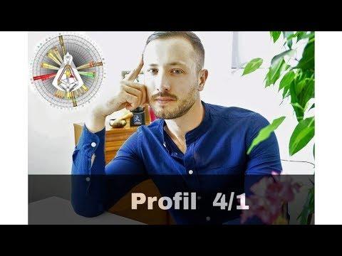 Профиль 4/1 ДИЗАЙНА ЧЕЛОВЕКА