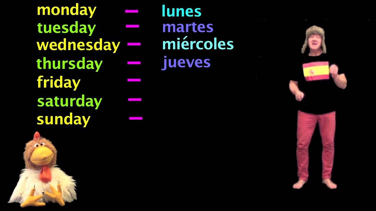 Learn Spanish - Days of the week in Spanish - Spanish Lessons ...