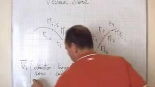 cours 1S physique ch2: vecteur vitesse instantanée exovideo.com