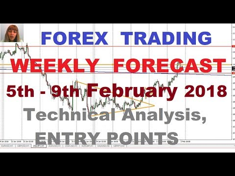 FOREX Trading, WEEKLY ANALYSIS, 5 – 9 February, Entry Points for Main Pairs, GOLD, 2018
