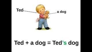 Урок 64 -Притяжательный падеж существительных в английском языке.