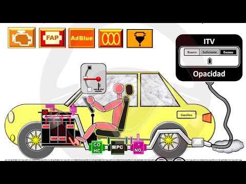 INTRODUCCIÓN A LA TECNOLOGÍA DEL AUTOMÓVIL - Módulo 15 (5/17)