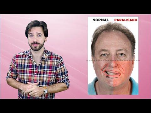 Dormência e no dores facial corpo