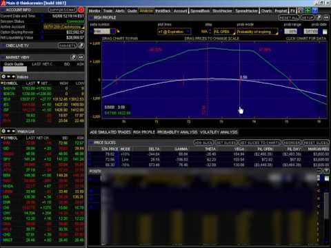 Trading Options As A Business - The 4 Risks