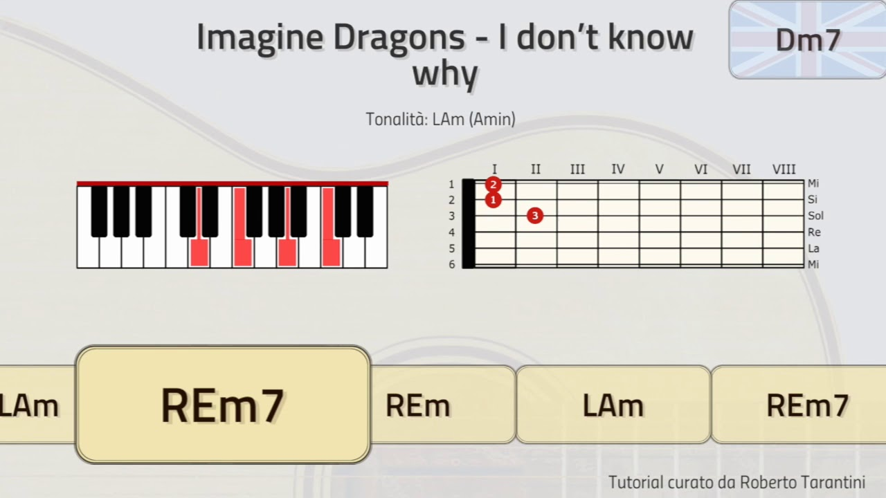 Tutorial Imagine Dragons I Dont Know Why Piano Guitar Chords