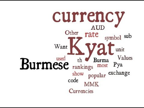 Burmese Currency - Kyat