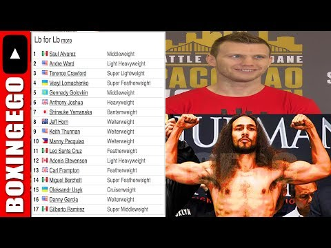BOXREC HAS JEFF HORN AFTER PACQUIAO RANKED ABOVE KEITH THURMAN/ERROL SPENCE ON THEIR P4P LIST (WTF)