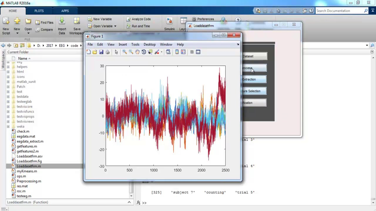 Matlab Code For Preprocessing Of Eeg Signal