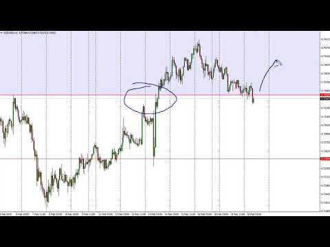 NZD/USD Technical Analysis for February 21, 2018 by FXEmpire.com