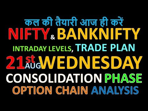 Bank Nifty & Nifty tomorrow 21st August 2019 Daily Chart Analysis SIMPLE ANALYSIS POWERFUL RESULTS