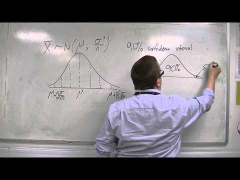 AQA Statistics 1 6.01 Introducing Confidence Intervals