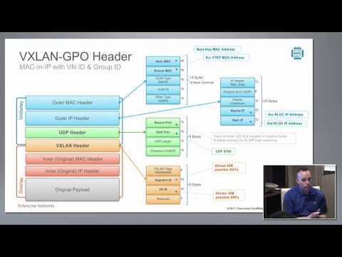 Cisco SD-Access - Campus Fabric with DNA Center Automation & Assurance with Shawn Wargo