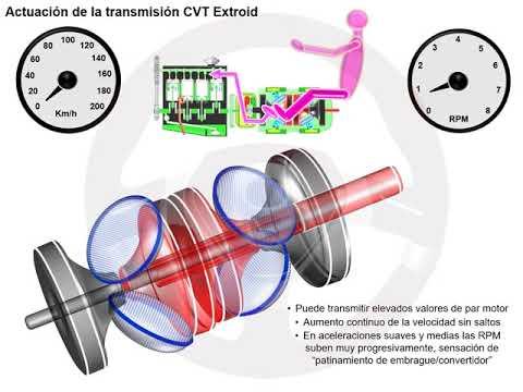 Caja de cambios CVT Extroid (8/8)