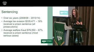 The Criminalisation of Poverty in New Zealand, Presented by Lisa Marriott