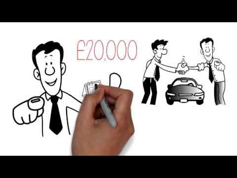 Vehicle Replacement Gap Insurance Brief Description