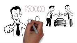 Vehicle Replacement Gap Insurance Brief Description