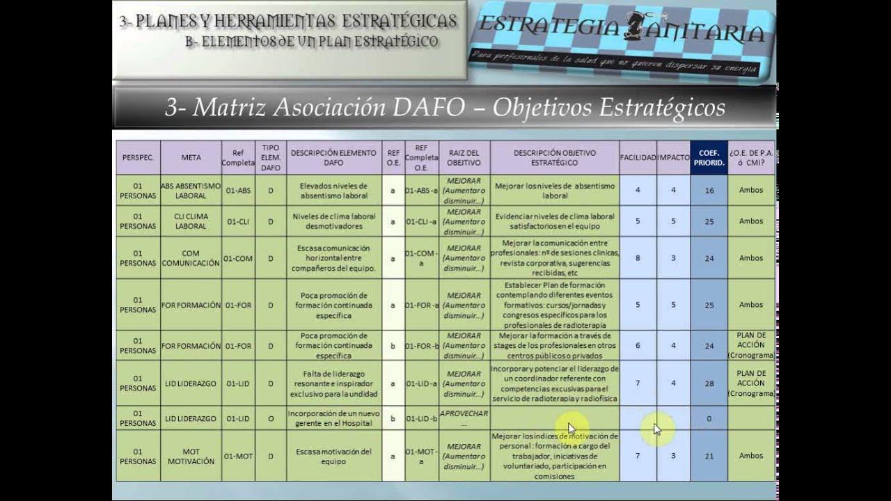 03b Herramientas Estratégicas parte 2. Plan Estratégico y