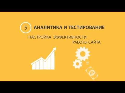 Разработка сайтов в Симферополе