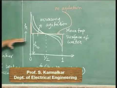 Lecture - 7 Equilibrium Carrier Concentration