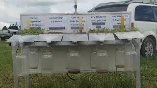 Soil:  Management matters.