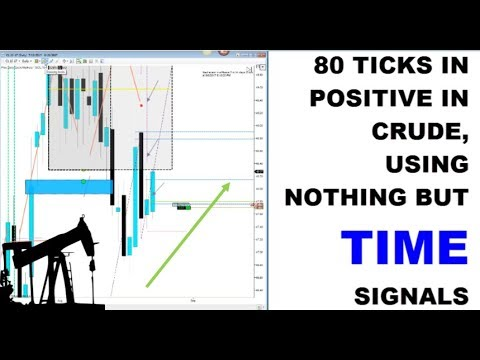 $800 per contract in Crude using TIME signals only (Gann lives!)