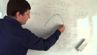 Алгебра 10 класс. 13 сентября. Наименьшее и наибольшее значение функции #2