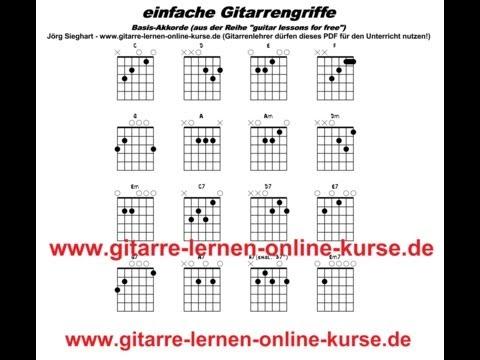 Gitarrenakkordtabelle  - Grifftabelle für Gitarre downloaden (kostenlos)