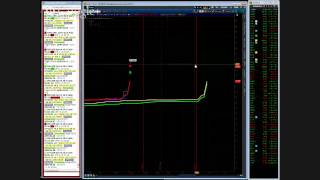 Making $15,000 on $1600 of Risk in AER Trading Options 101