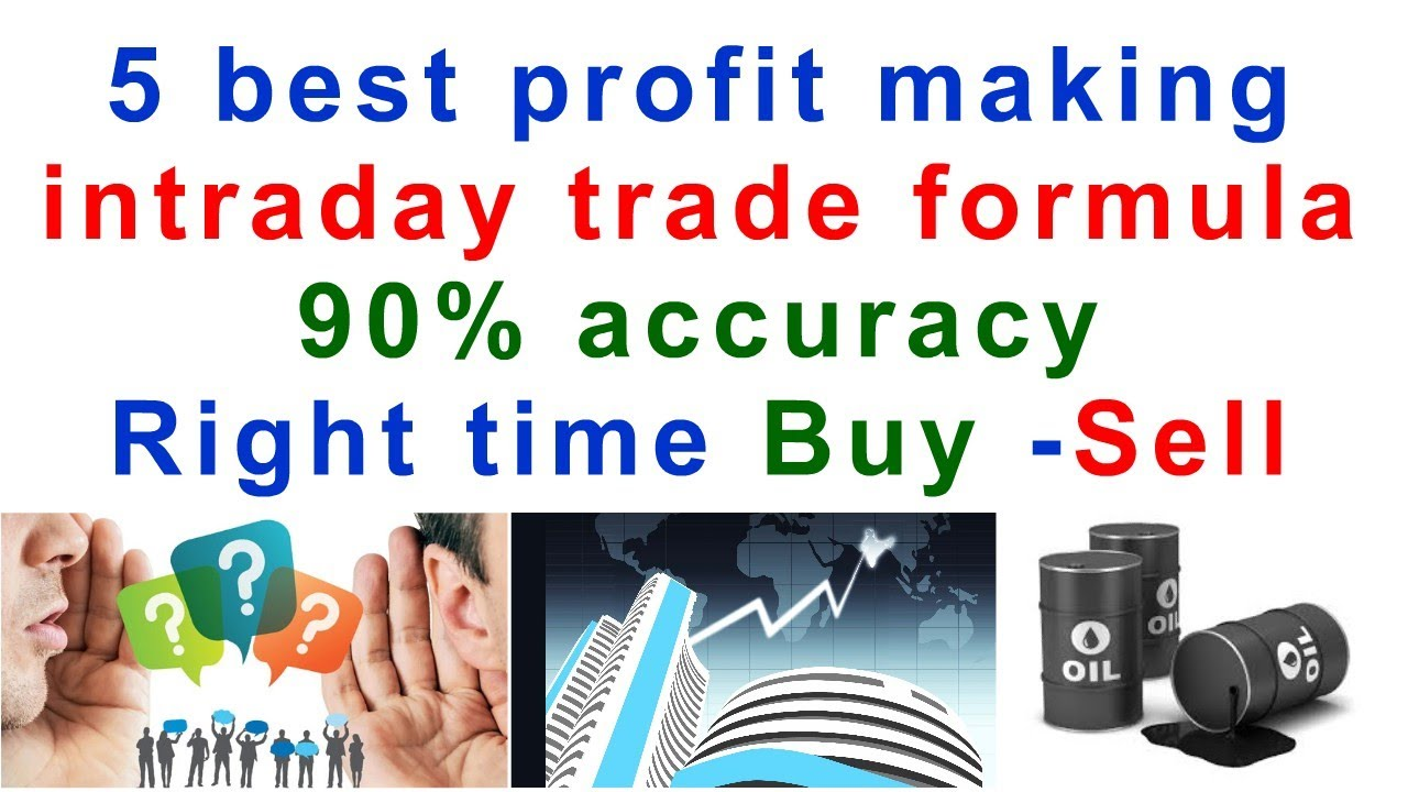 How Buy Sell Chart Software can Save You Time, Stress, and Money.
