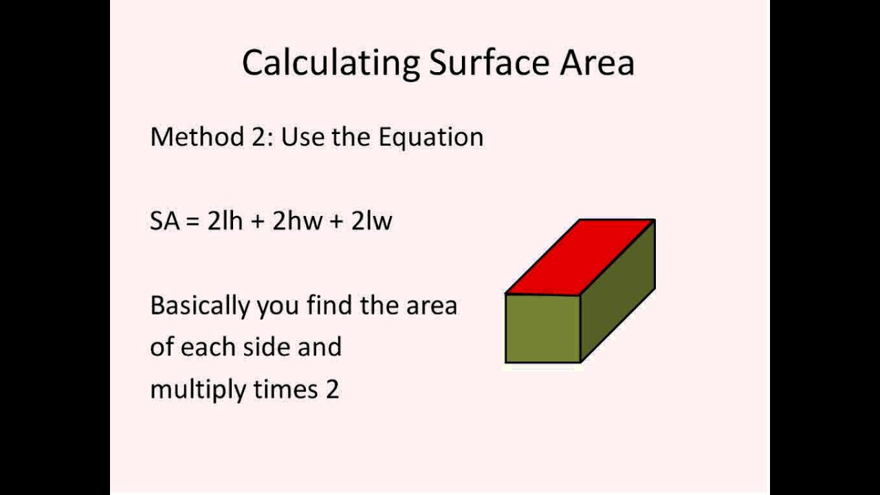 Surface Area Of Rectangular Prisms And Cubes Simplifying
