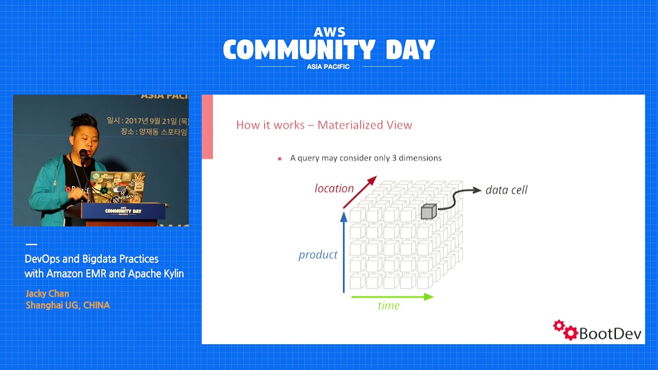 AWS Community Day APAC 2017 | DevOps and Bigdata Practices with Amazon EMR  and Apache Kylin