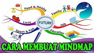 Cara membuat presentasi dengan i-mindmap mungkin diantara peserta sertifikasi guru 2017 ada yang menginginkan / disuruh oleh mentor untuk presentasi...